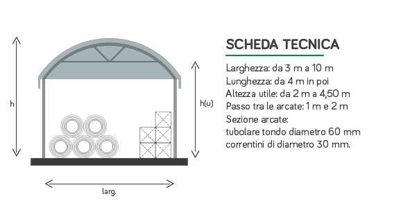 serra-magnum